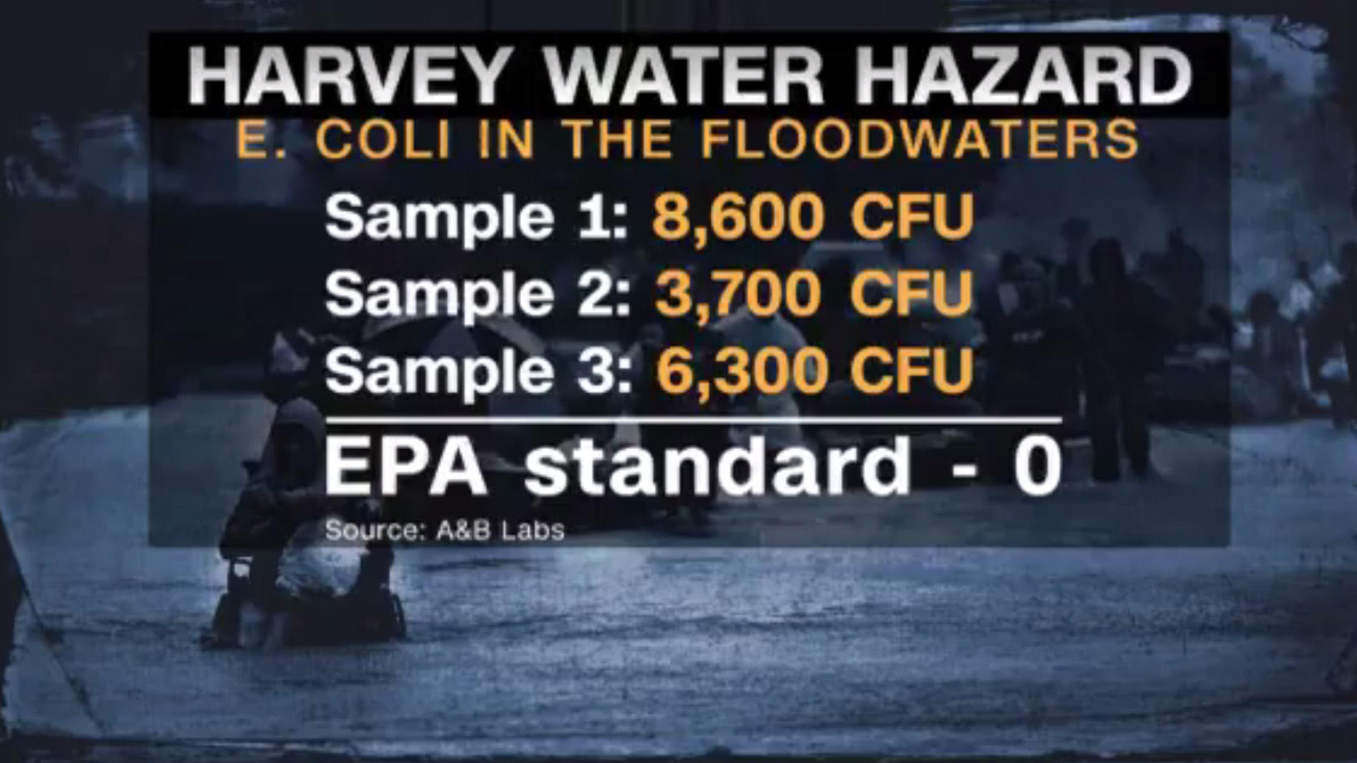 harvey water flooding contamination36233826-159532