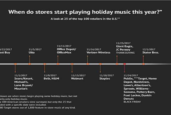 Christmas Music Stores_1510278467078.png