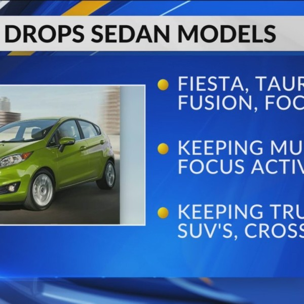 Ford_s_Decision_to_Drop_Sedans_and_Hatch_0_20180426221600