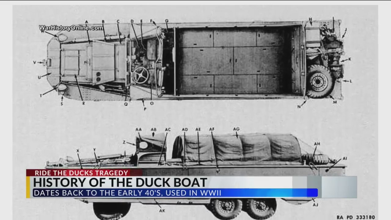 Where_do_Duck_Boats_Come_From__0_20180721023645