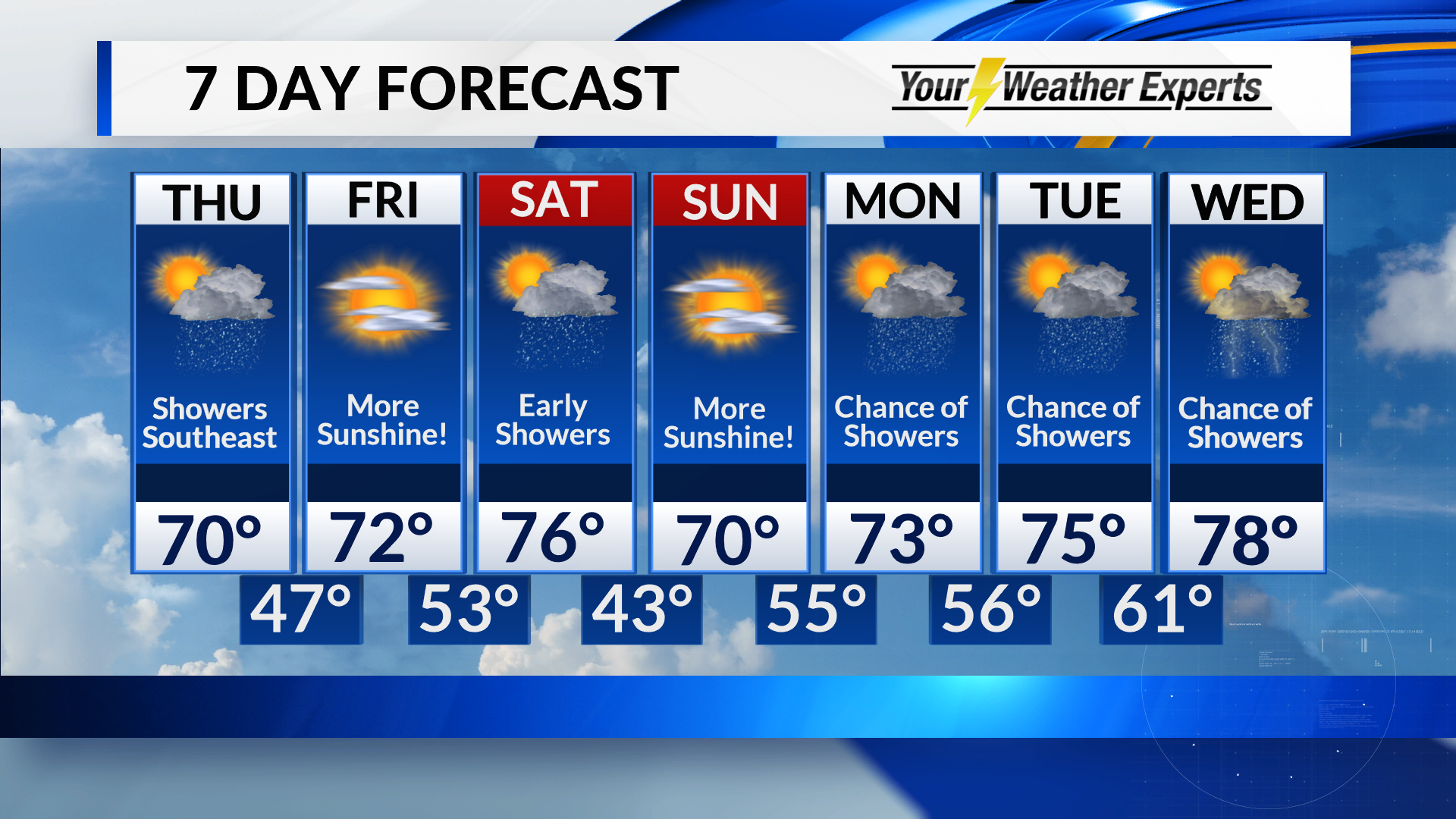 7 Day Forecast AM WITH SPONSOR_1556205763270.png.jpg